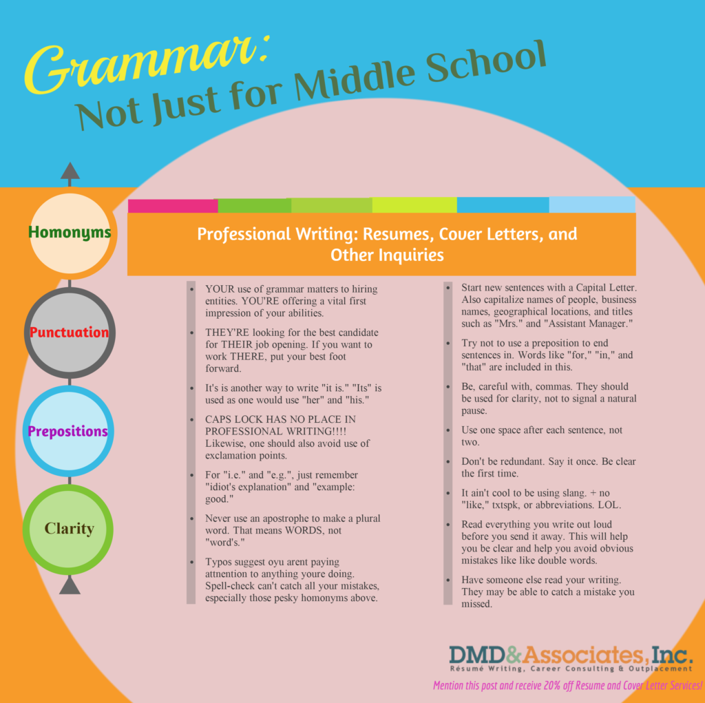 Grammar Blog Post April 15