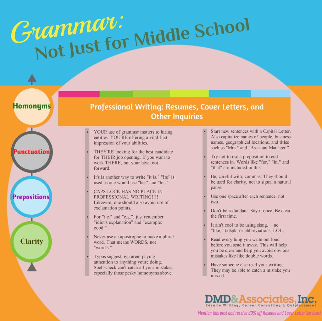 Grammar Blog Post April 15